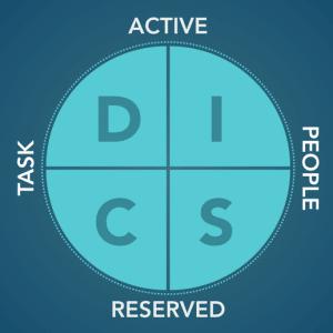 DISC quadrants